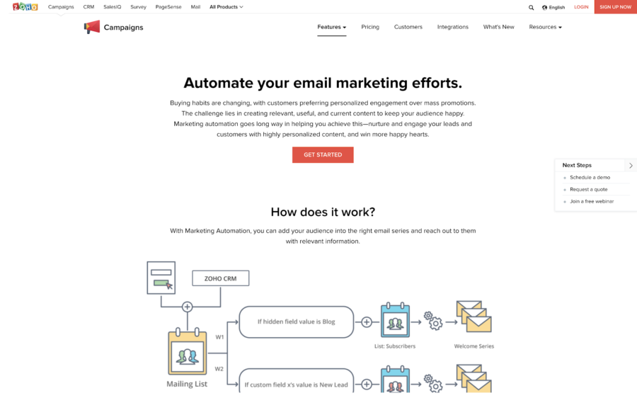 zoho marketing automation software