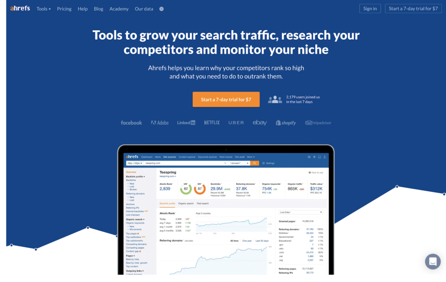 Ahrefs growth hacking tools