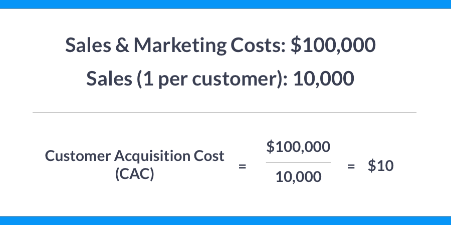customer acquisition cost 3
