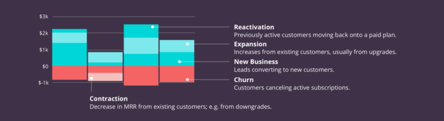 Reactivation infographic